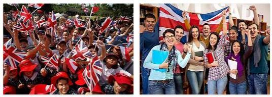 United Kingdom Population and Religion